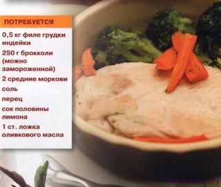 Филе индейки запеченное с овощами