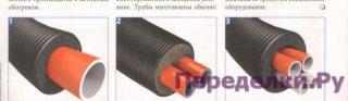 Теплоизолированные трубопроводы
