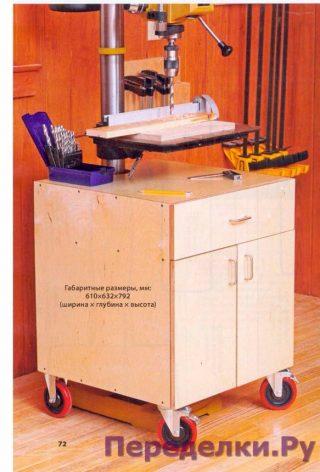 Мобильный шкаф тумба для сверлильных принадлежностей