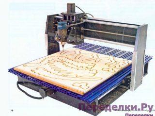 Нужны ли в мастерской CNC  машины