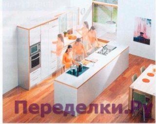 Кухня по ГОСТу